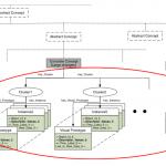 Ontology schema