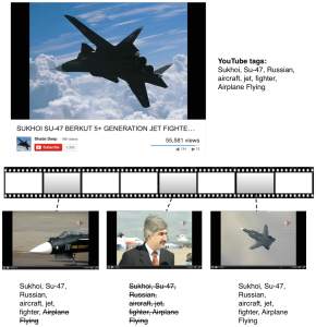 video-tag-localization